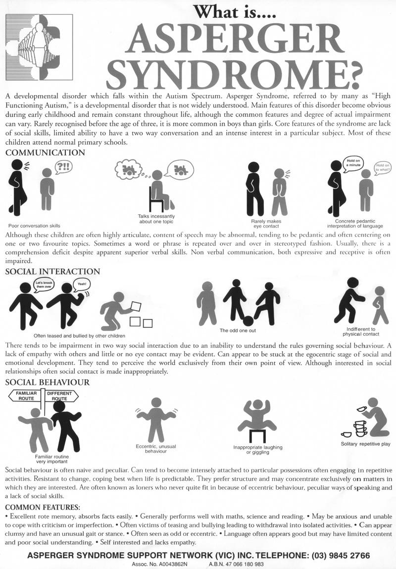 Infographie : Qu'est-ce que le syndrome d'Asperger ?