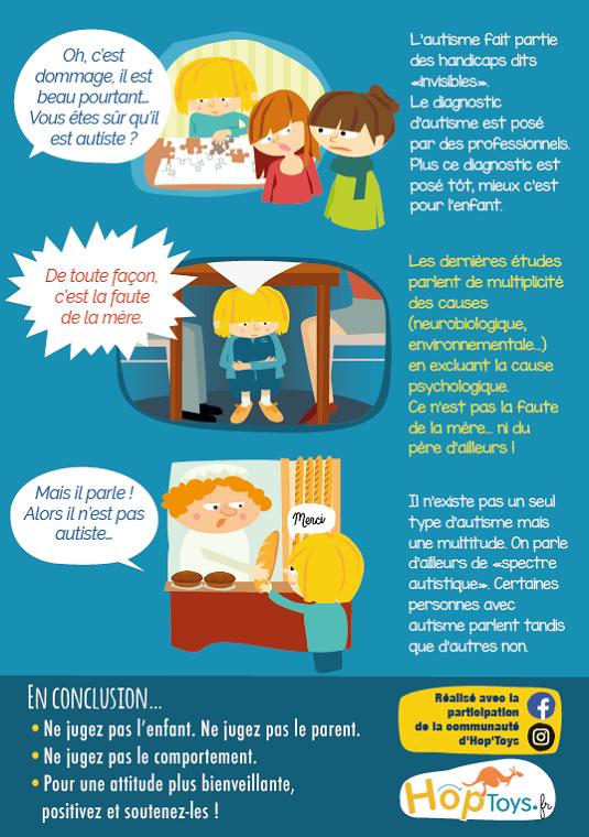 La journée mondiale de sensibilisation à l'autisme, chaque 02 avril depuis 2008